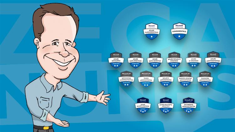 CertifiCAST #005 – Como melhor Escolher a Sua Carreira Microsoft